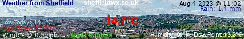 SheffieldWX UK